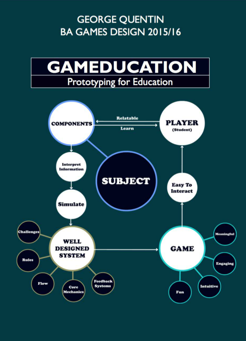 GameEducationPoster